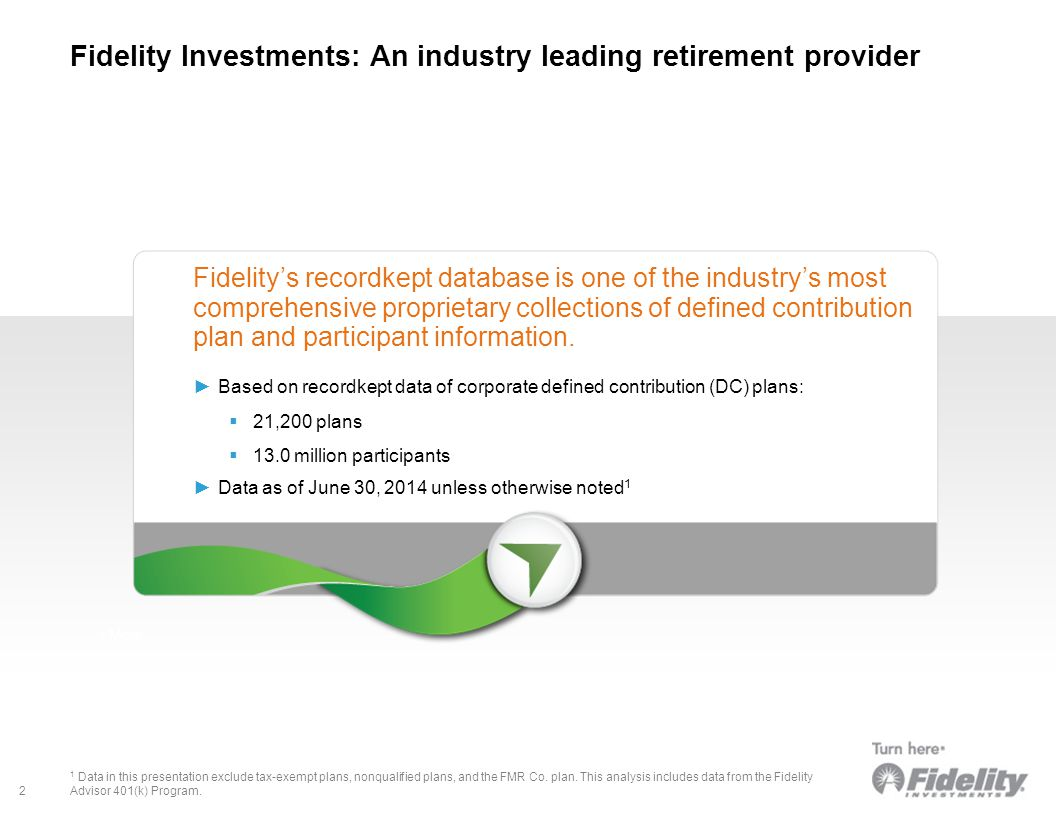 > More 2 Fidelity's recordkept database is one of the industry's most comprehensive proprietary collections of defined contribution plan and participant information.