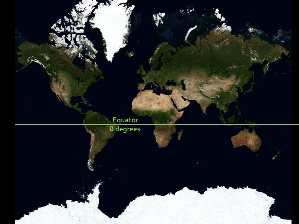 30 degrees North Equator 0 degrees 30 degrees South