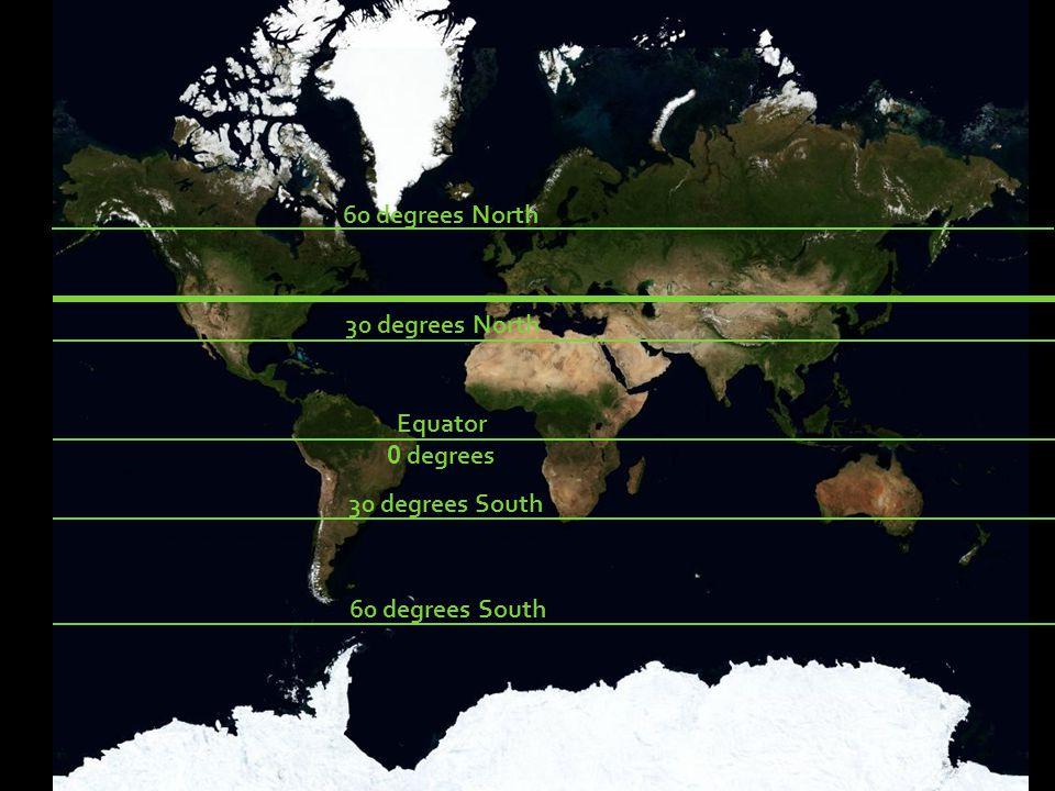 Prime Meridian 0 degrees 60 degrees North 30 degrees North Equator 0 degrees 30 degrees South 60 degrees South