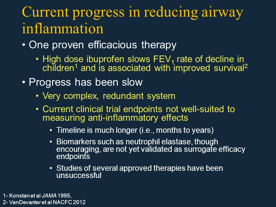 Current progress in reducing airway inflammation One proven efficacious therapy High dose ibuprofen slows FEV 1 rate of decline in children 1 and is associated with improved survival 2 Progress has been slow Very complex, redundant system Current clinical trial endpoints not well-suited to measuring anti-inflammatory effects Timeline is much longer (i.e., months to years) Biomarkers such as neutrophil elastase, though encouraging, are not yet validated as surrogate efficacy endpoints Studies of several approved therapies have been unsuccessful 1- Konstan et al JAMA 1995, 2- VanDevanter et al NACFC 2012