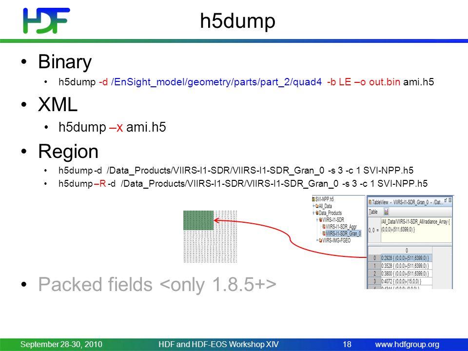 www.hdfgroup.org h5dump Binary h5dump -d /EnSight_model/geometry/parts/part_2/quad4 -b LE –o out.bin ami.h5 XML h5dump –x ami.h5 Region h5dump -d /Data_Products/VIIRS-I1-SDR/VIIRS-I1-SDR_Gran_0 -s 3 -c 1 SVI-NPP.h5 h5dump –R -d /Data_Products/VIIRS-I1-SDR/VIIRS-I1-SDR_Gran_0 -s 3 -c 1 SVI-NPP.h5 Packed fields September 28-30, 2010HDF and HDF-EOS Workshop XIV18