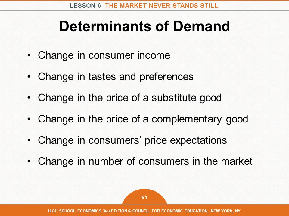 LESSON 6 THE MARKET NEVER STANDS STILL 6-1 HIGH SCHOOL ECONOMICS 3 RD EDITION © COUNCIL FOR ECONOMIC EDUCATION, NEW YORK, NY Determinants of Demand Ch