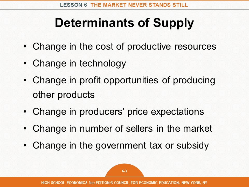 LESSON 6 THE MARKET NEVER STANDS STILL 6-3 HIGH SCHOOL ECONOMICS 3 RD EDITION © COUNCIL FOR ECONOMIC EDUCATION, NEW YORK, NY Determinants of Supply Ch