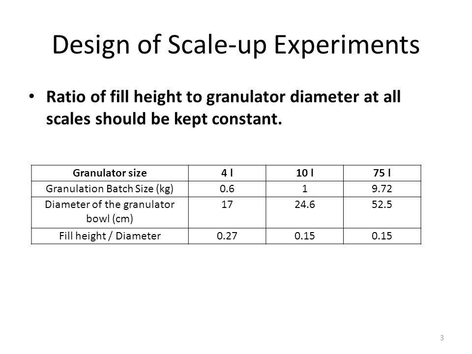 Design of Scale-up Experiments Ratio of fill height to granulator diameter at all scales should be kept constant.