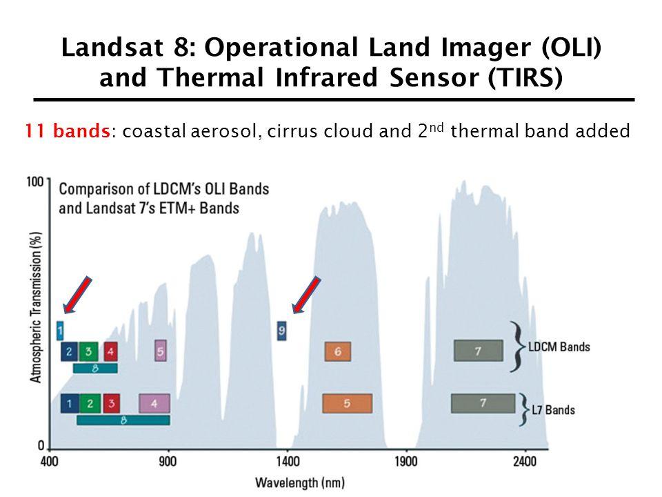Landsat 8: Operational Land Imager (OLI) and Thermal Infrared Sensor (TIRS) 11 bands: coastal aerosol, cirrus cloud and 2 nd thermal band added