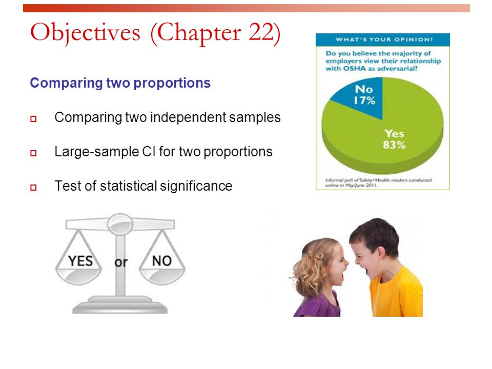 Objectives (Chapter 22) Comparing two proportions  Comparing two independent samples  Large-sample CI for two proportions  Test of statistical significance