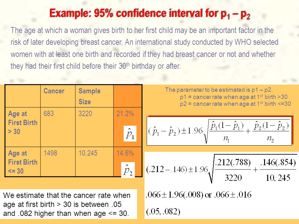 7 Example: 95% confidence interval for p 1 – p 2 The age at which a woman gives birth to her first child may be an important factor in the risk of later developing breast cancer.