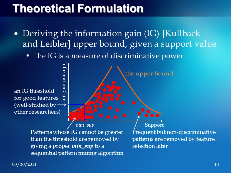 03/30/201118 Theoretical Formulation  Deriving the information gain (IG) [Kullback and Leibler] upper bound, given a support value The IG is a measure of discriminative power Support Information Gain min_sup Patterns whose IG cannot be greater than the threshold are removed by giving a proper min_sup to a sequential pattern mining algorithm an IG threshold for good features (well-studied by other researchers) Frequent but non-discriminative patterns are removed by feature selection later the upper bound