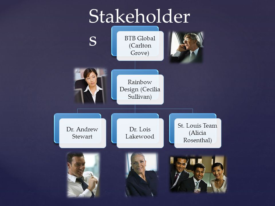 Stakeholder s BTB Global (Carlton Grove) Rainbow Design (Cecilia Sullivan) Dr.