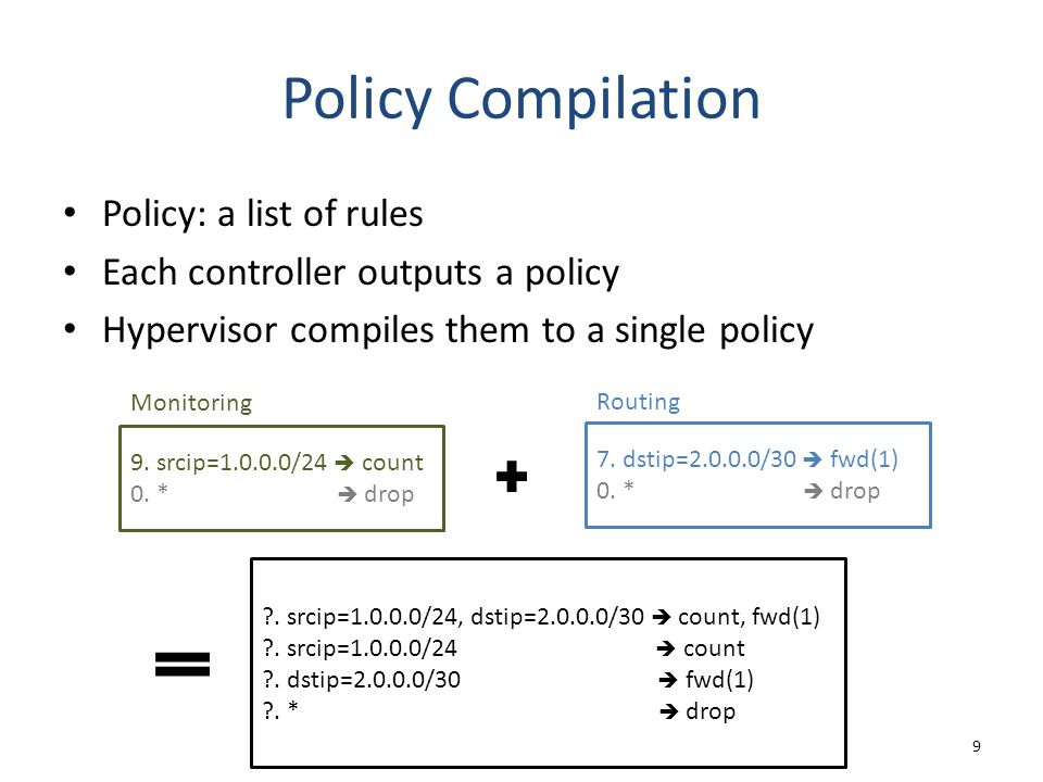 Policy Compilation Policy: a list of rules Each controller outputs a policy Hypervisor compiles them to a single policy 9 9. srcip=1.0.0.0/24  count