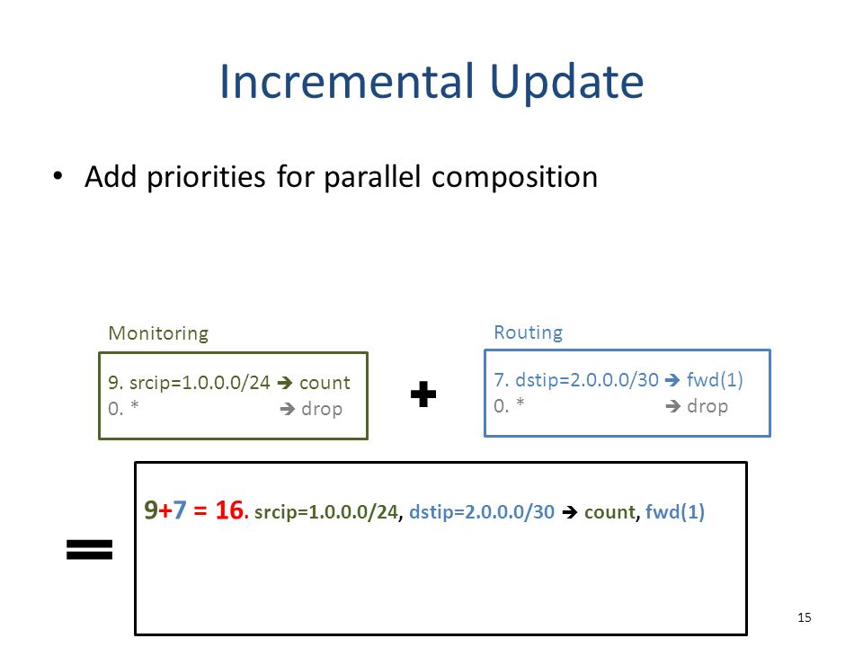 Incremental Update Add priorities for parallel composition 15 9.