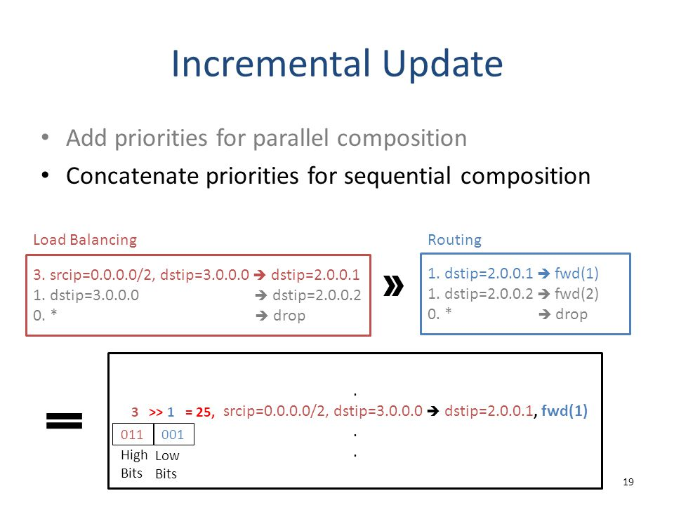 Incremental Update Add priorities for parallel composition Concatenate priorities for sequential composition 19 3.