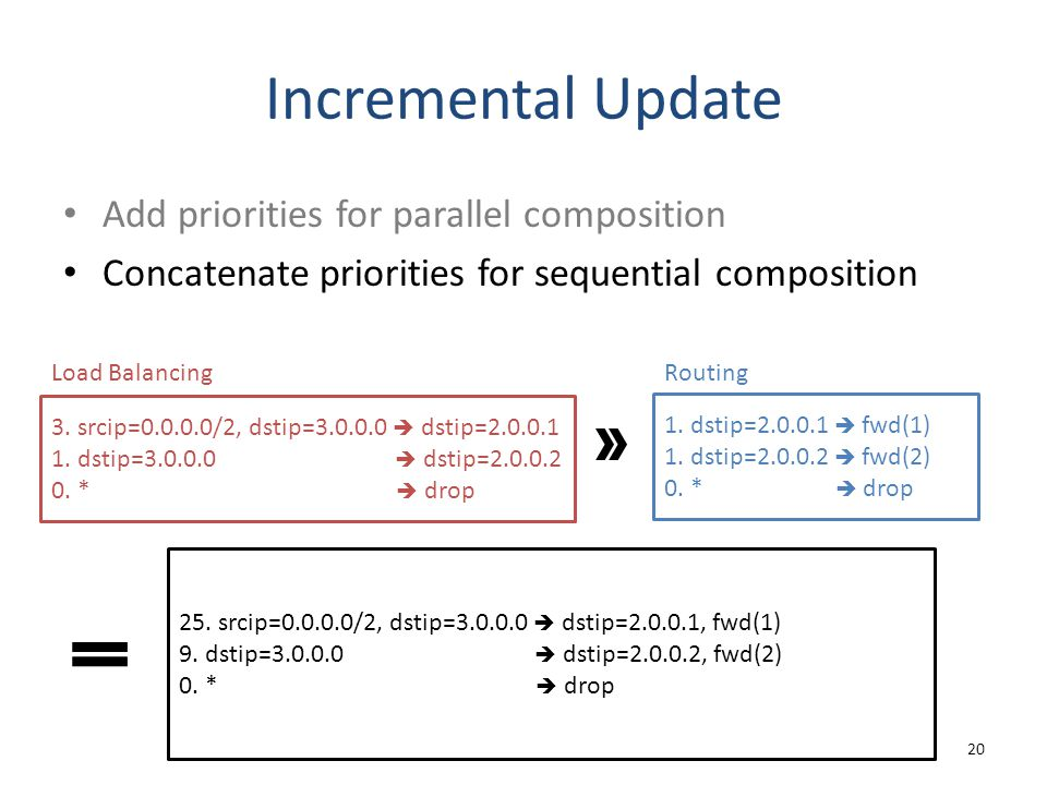 Incremental Update Add priorities for parallel composition Concatenate priorities for sequential composition 20 3. srcip=0.0.0.0/2, dstip=3.0.0.0  ds
