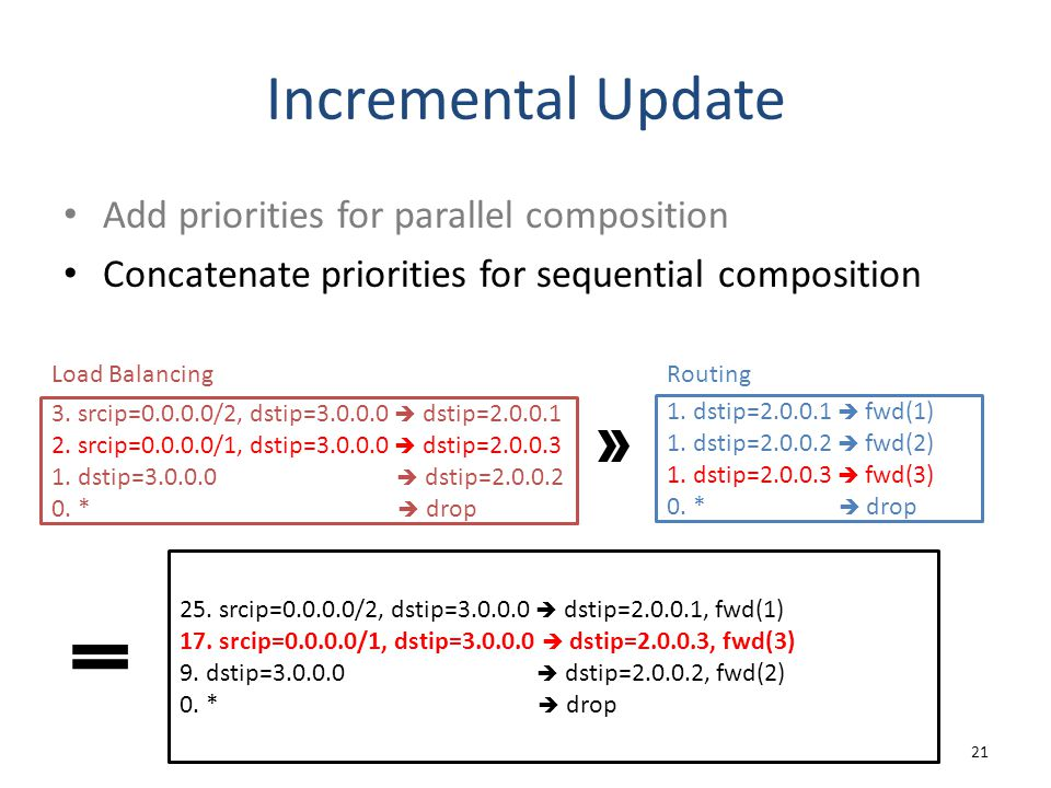 Incremental Update Add priorities for parallel composition Concatenate priorities for sequential composition 21 3. srcip=0.0.0.0/2, dstip=3.0.0.0  ds