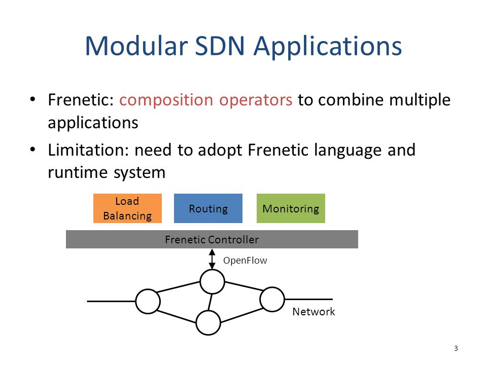 Frenetic: composition operators to combine multiple applications Limitation: need to adopt Frenetic language and runtime system Modular SDN Applications 3 Network Frenetic Controller RoutingMonitoring Load Balancing OpenFlow