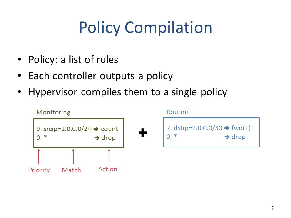 Policy Compilation Policy: a list of rules Each controller outputs a policy Hypervisor compiles them to a single policy 7 9. srcip=1.0.0.0/24  count