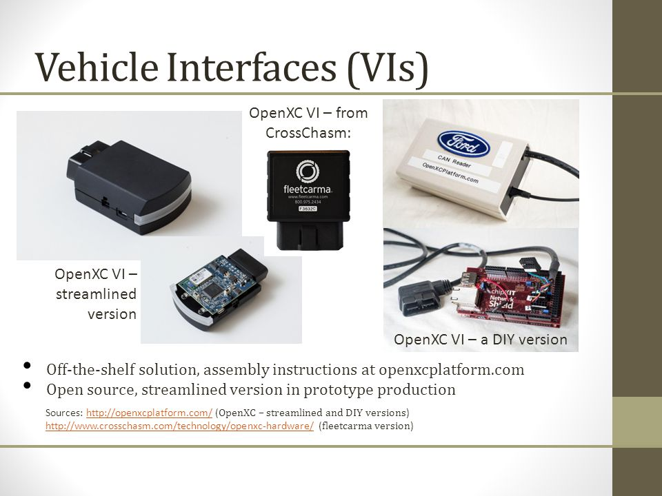 Vehicle Interfaces (VIs) Off-the-shelf solution, assembly instructions at openxcplatform.com Open source, streamlined version in prototype production Sources: http://openxcplatform.com/ ( OpenXC – streamlined and DIY versions ) http://www.crosschasm.com/technology/openxc-hardware/ ( fleetcarma version )http://openxcplatform.com/ http://www.crosschasm.com/technology/openxc-hardware/ OpenXC VI – streamlined version OpenXC VI – from CrossChasm: OpenXC VI – a DIY version