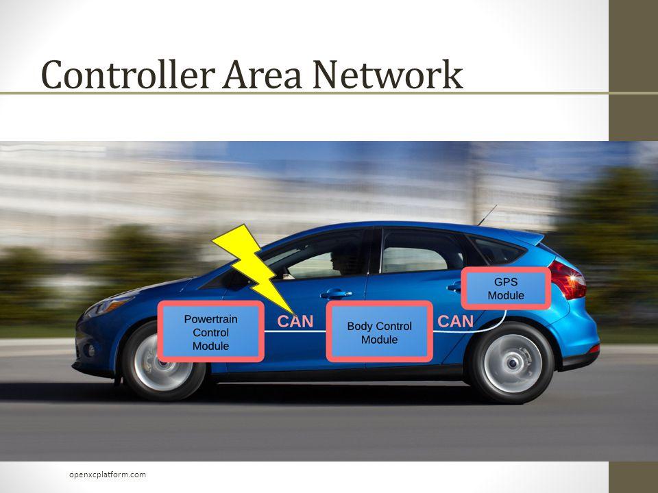 Controller Area Network openxcplatform.com