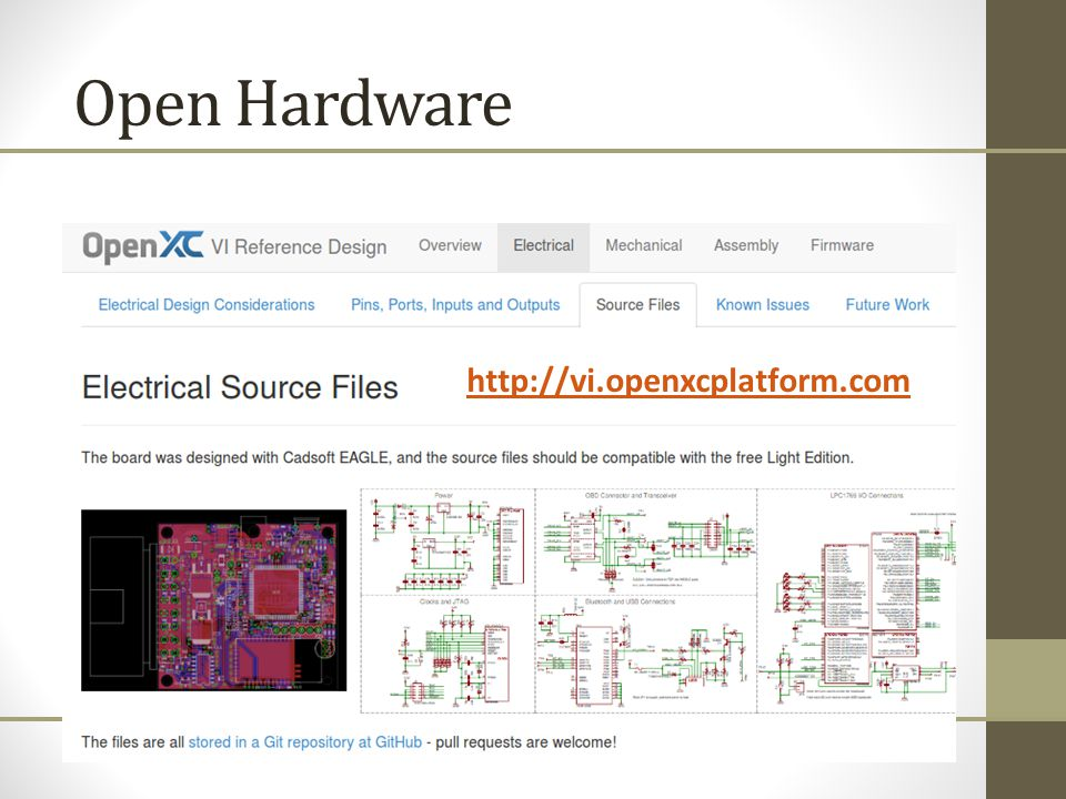 Open Hardware http://vi.openxcplatform.com