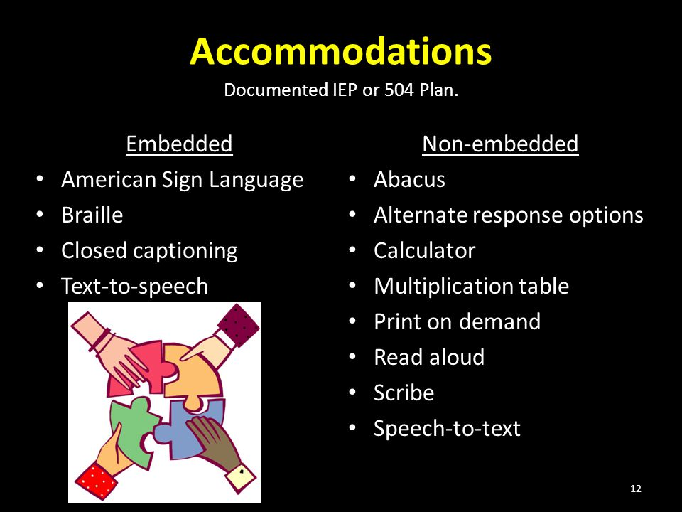 Accommodations Non-embedded Abacus Alternate response options Calculator Multiplication table Print on demand Read aloud Scribe Speech-to-text Documented IEP or 504 Plan.