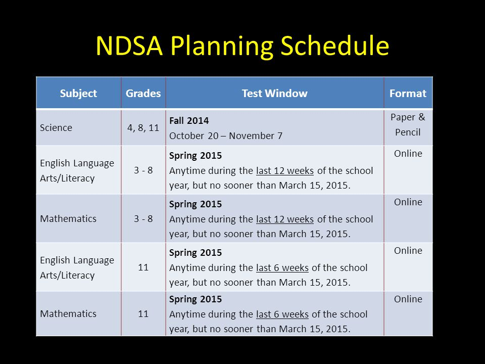 NDSA Planning Schedule SubjectGradesTest WindowFormat Science4, 8, 11 Fall 2014 October 20 – November 7 Paper & Pencil English Language Arts/Literacy