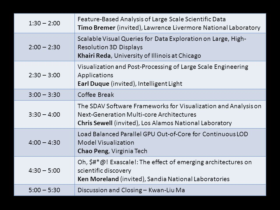 1:30 – 2:00 Feature-Based Analysis of Large Scale Scientific Data Timo Bremer (invited), Lawrence Livermore National Laboratory 2:00 – 2:30 Scalable Visual Queries for Data Exploration on Large, High- Resolution 3D Displays Khairi Reda, University of Illinois at Chicago 2:30 – 3:00 Visualization and Post-Processing of Large Scale Engineering Applications Earl Duque (invited), Intelligent Light 3:00 – 3:30 Coffee Break 3:30 – 4:00 The SDAV Software Frameworks for Visualization and Analysis on Next-Generation Multi-core Architectures Chris Sewell (invited), Los Alamos National Laboratory 4:00 – 4:30 Load Balanced Parallel GPU Out-of-Core for Continuous LOD Model Visualization Chao Peng, Virginia Tech 4:30 – 5:00 Oh, $#*@.