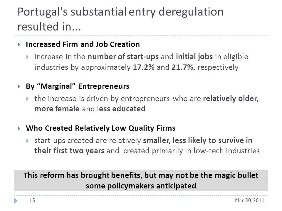 Portugal s substantial entry deregulation resulted in...