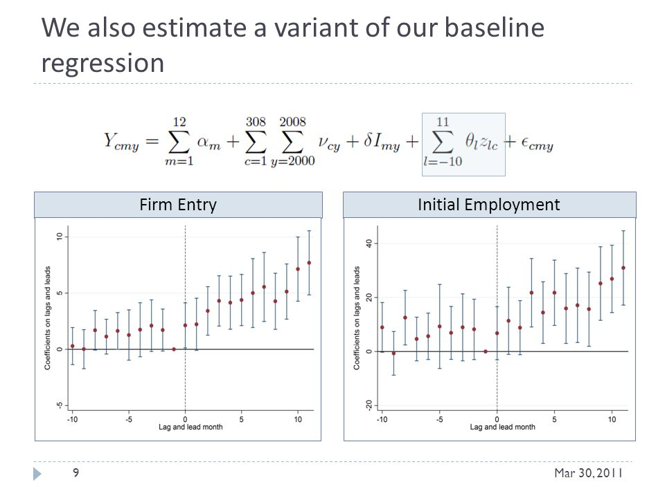 We also estimate a variant of our baseline regression 9 Firm EntryInitial Employment Mar 30, 2011