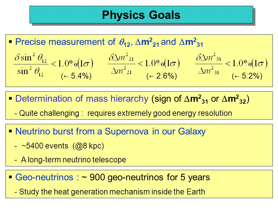 Physics Goals  Precise measurement of  12,  m 2 21 and  m 2 31 (← 5.4%)(← 2.6%)(← 5.2%)  Determination of mass hierarchy (sign of  m 2 31 or  m 2 32 ) - Quite challenging : requires extremely good energy resolution  Neutrino burst from a Supernova in our Galaxy - ~5400 events (@8 kpc) - A long-term neutrino telescope  Geo-neutrinos : ~ 900 geo-neutrinos for 5 years - Study the heat generation mechanism inside the Earth