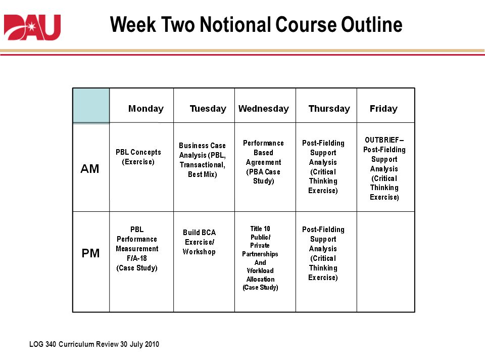 LOG 340 Curriculum Review 30 July 2010 Week Two Notional Course Outline