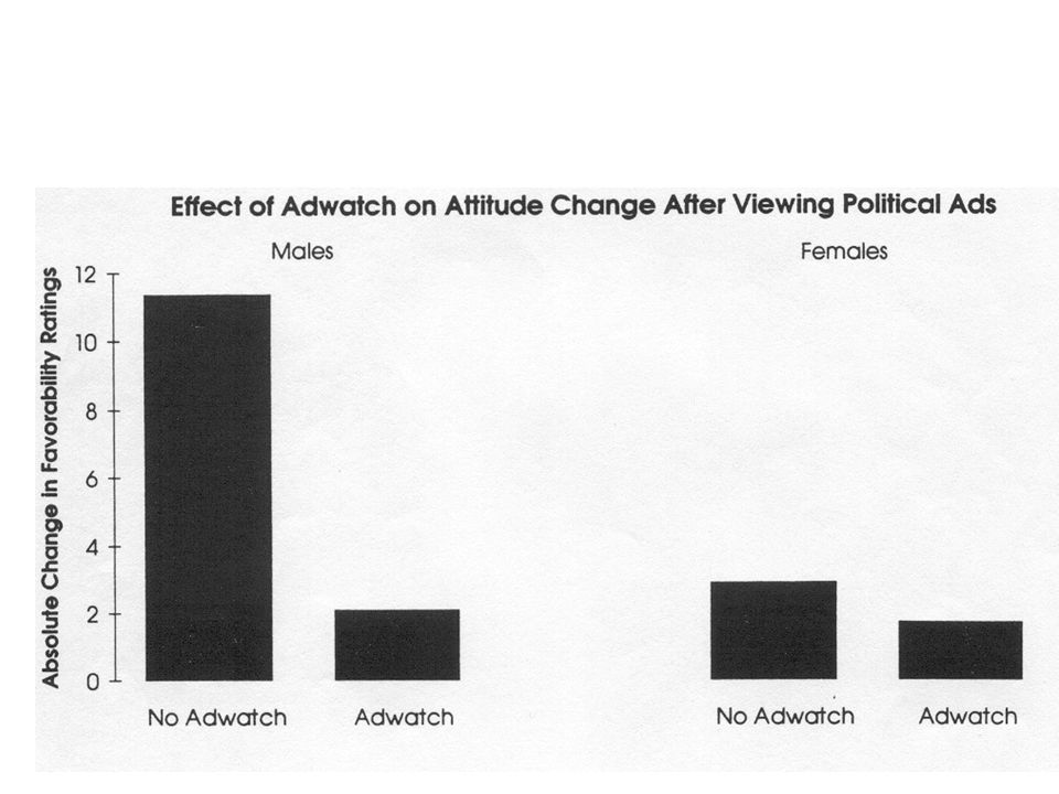 Adwatch—RNSC Ad attacking Wellstone CNN— Nearly every major claim in this ad is inaccurate, misleading or distorted