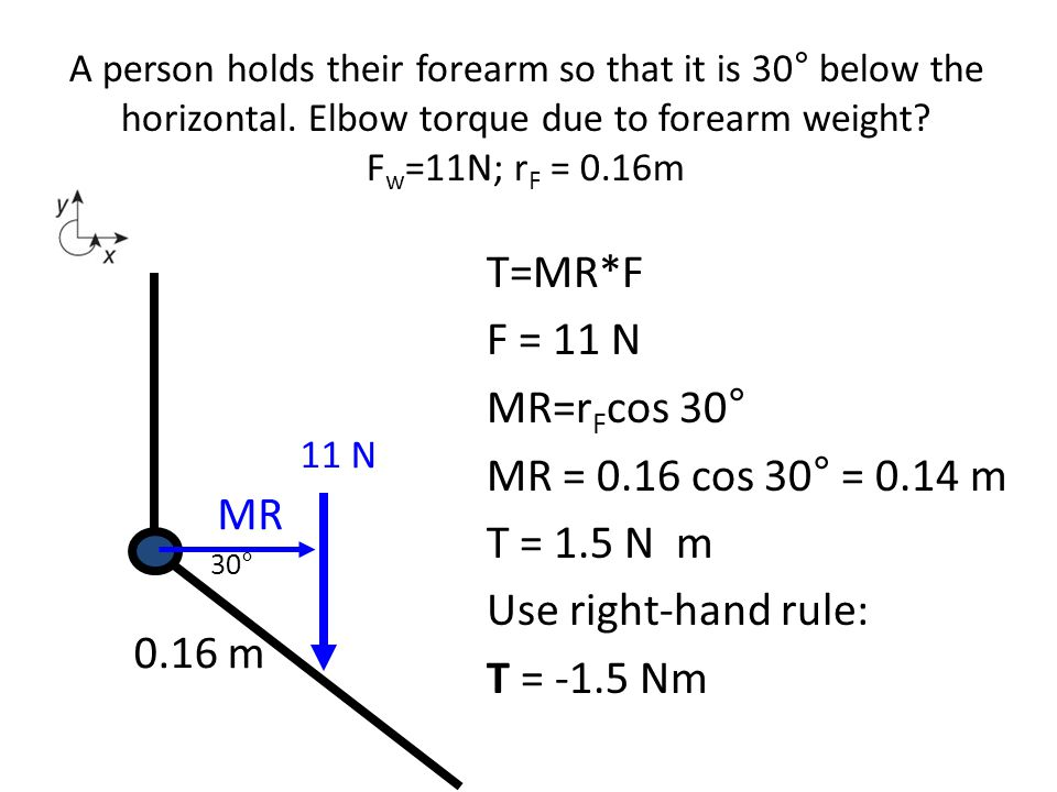 Solve for Elbow flexor force R m = 0.03 m F ext = 100 N R ext = 0.4 m  M elbow = 0 (T m ) – (T ext ) = 0 (F m R m ) - (F ext R ext ) = 0 F m = F ext (R ext / R m ) F m = 1333 N R ext FmFm RmRm F ext F j,y F j,x