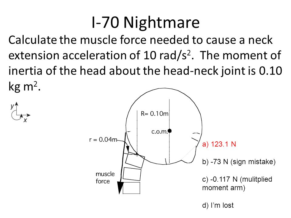 I-70 Nightmare Calculate the muscle force needed to cause a neck extension acceleration of 10 rad/s 2. The moment of inertia of the head about the hea
