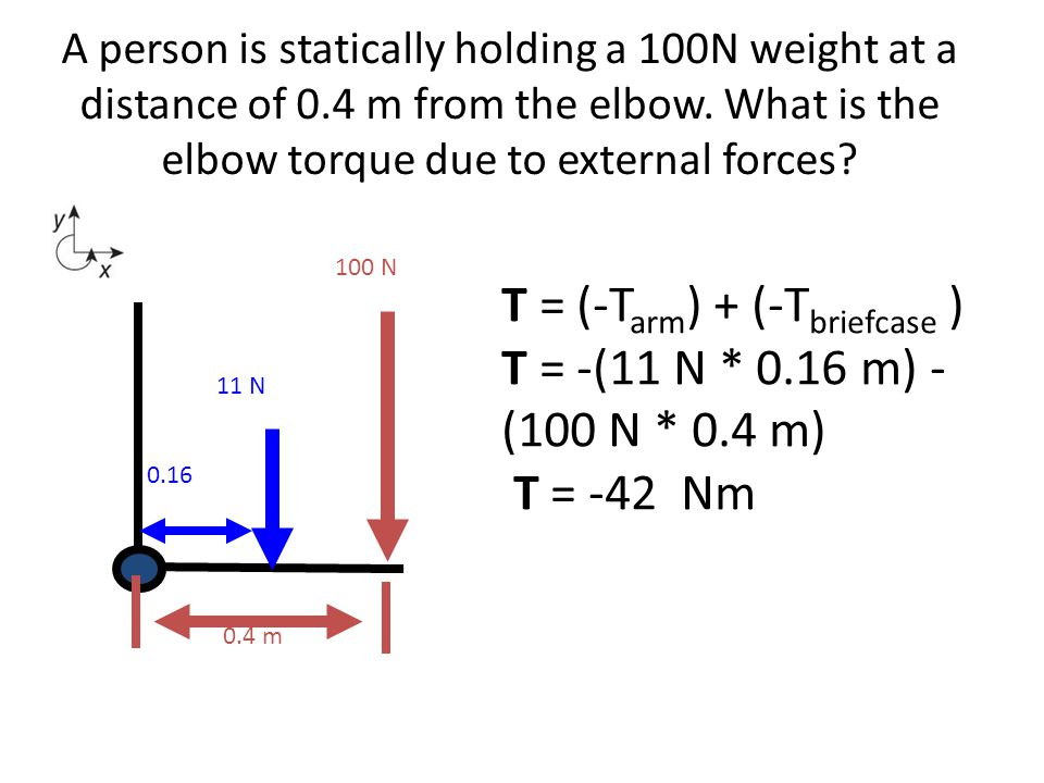 If a person holds a 100 N weight in their hand 0.4 m from the elbow, what is the joint reaction force.