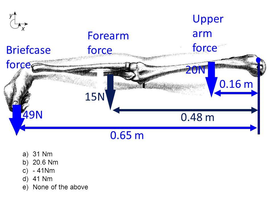 49N 0.65 m 0.48 m 20N 0.16 m 15N 0.48 m 15N Briefcase force Forearm force Upper arm force a)31 Nm b)20.6 Nm c)- 41Nm d)41 Nm e)None of the above