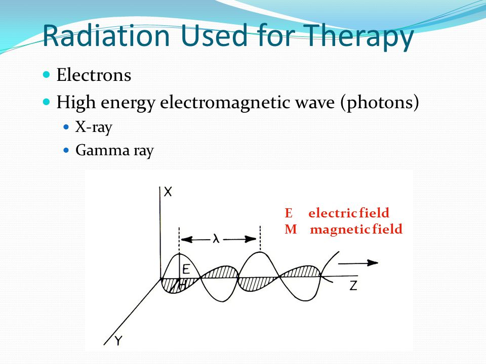 Radiation Used for Therapy Electrons High energy electromagnetic wave (photons) X-ray Gamma ray E electric field M magnetic field