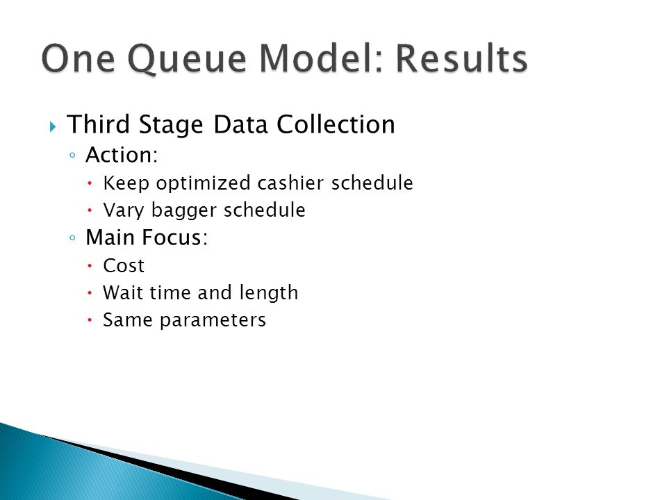  Third Stage Data Collection ◦ Action:  Keep optimized cashier schedule  Vary bagger schedule ◦ Main Focus:  Cost  Wait time and length  Same parameters