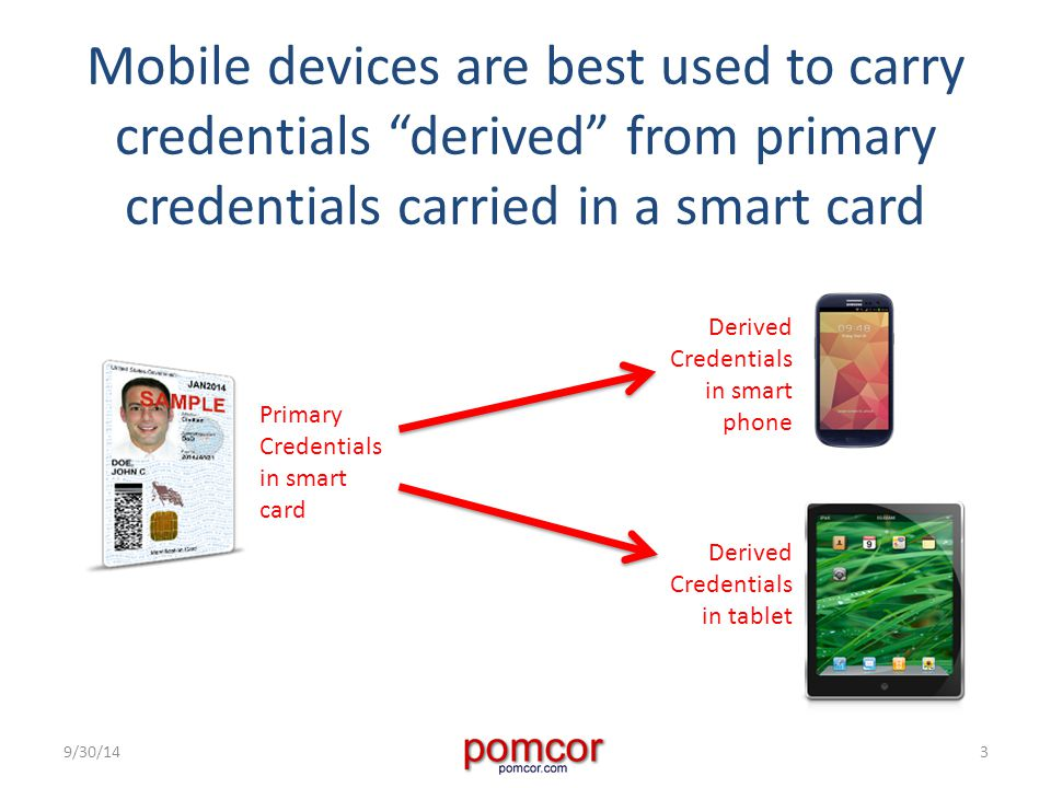Mobile devices are best used to carry credentials derived from primary credentials carried in a smart card 9/30/143 Derived Credentials in smart phone Derived Credentials in tablet Primary Credentials in smart card