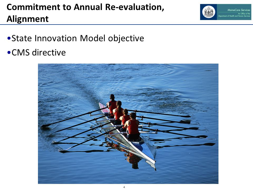 4 State Innovation Model objective CMS directive Commitment to Annual Re-evaluation, Alignment