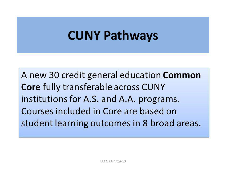 CUNY Pathways A new 30 credit general education Common Core fully transferable across CUNY institutions for A.S. and A.A. programs. Courses included i