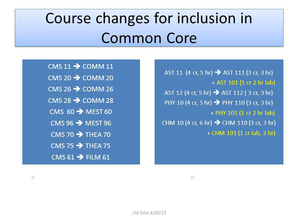 Course changes for inclusion in Common Core CMS 11  COMM 11 CMS 20  COMM 20 CMS 26  COMM 26 CMS 28  COMM 28 CMS 60  MEST 60 CMS 96  MEST 96 CMS