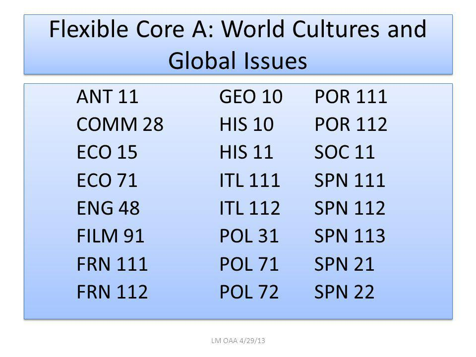 Flexible Core A: World Cultures and Global Issues ANT 11GEO 10 POR 111 COMM 28HIS 10 POR 112 ECO 15HIS 11SOC 11 ECO 71ITL 111SPN 111 ENG 48ITL 112SPN 112 FILM 91POL 31SPN 113 FRN 111POL 71SPN 21 FRN 112POL 72SPN 22 ANT 11GEO 10 POR 111 COMM 28HIS 10 POR 112 ECO 15HIS 11SOC 11 ECO 71ITL 111SPN 111 ENG 48ITL 112SPN 112 FILM 91POL 31SPN 113 FRN 111POL 71SPN 21 FRN 112POL 72SPN 22 LM OAA 4/29/13