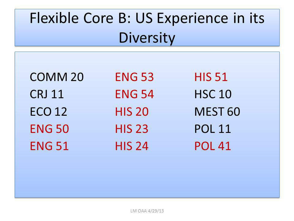 Flexible Core B: US Experience in its Diversity COMM 20 ENG 53HIS 51 CRJ 11 ENG 54HSC 10 ECO 12 HIS 20MEST 60 ENG 50 HIS 23POL 11 ENG 51 HIS 24POL 41
