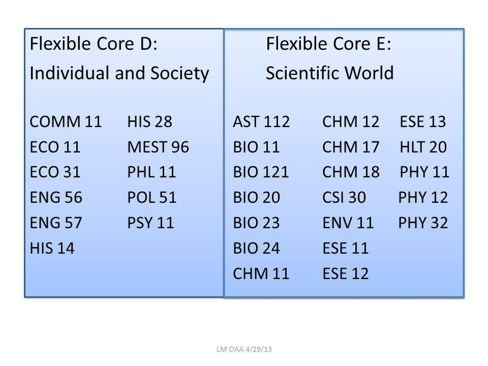 Flexible Core D: Flexible Core E: Individual and Society Scientific World COMM 11HIS 28 AST 112CHM 12 ESE 13 ECO 11MEST 96 BIO 11CHM 17 HLT 20 ECO 31PHL 11 BIO 121CHM 18 PHY 11 ENG 56POL 51 BIO 20CSI 30 PHY 12 ENG 57PSY 11 BIO 23 ENV 11 PHY 32 HIS 14 BIO 24ESE 11 CHM 11ESE 12 Flexible Core D: Flexible Core E: Individual and Society Scientific World COMM 11HIS 28 AST 112CHM 12 ESE 13 ECO 11MEST 96 BIO 11CHM 17 HLT 20 ECO 31PHL 11 BIO 121CHM 18 PHY 11 ENG 56POL 51 BIO 20CSI 30 PHY 12 ENG 57PSY 11 BIO 23 ENV 11 PHY 32 HIS 14 BIO 24ESE 11 CHM 11ESE 12 LM OAA 4/29/13