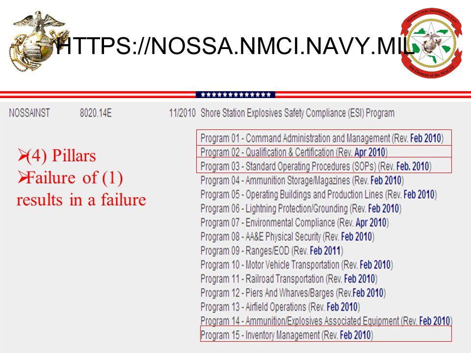 HTTPS://NOSSA.NMCI.NAVY.MIL  (4) Pillars  Failure of (1) results in a failure