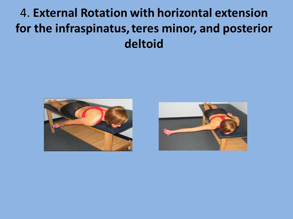 4. External Rotation with horizontal extension for the infraspinatus, teres minor, and posterior deltoid