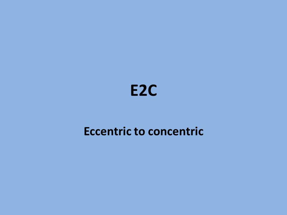 Eccentric to concentric