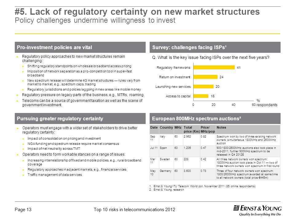 Top 10 risks in telecommunications 2012Page 13 #5. Lack of regulatory certainty on new market structures Policy challenges undermine willingness to in