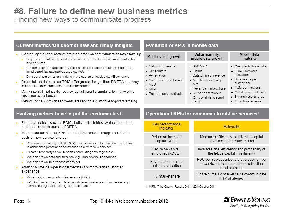 Top 10 risks in telecommunications 2012Page 16 #8. Failure to define new business metrics Finding new ways to communicate progress Current metrics fal