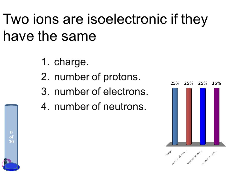 Two ions are isoelectronic if they have the same 1.charge. 2.number of protons. 3.number of electrons. 4.number of neutrons. 0 of 30